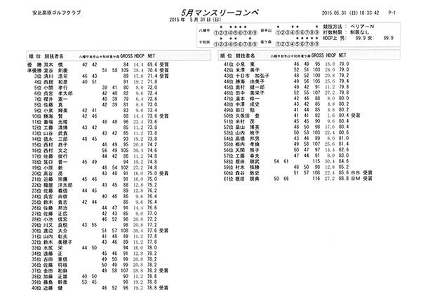 KM_C554e-20150531182148