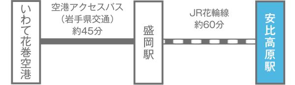 いわて花巻空港〜盛岡駅〜安比高原駅