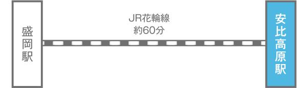 盛岡駅〜安比高原駅