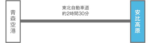 青森空港〜安比高原〜八幡平温泉郷